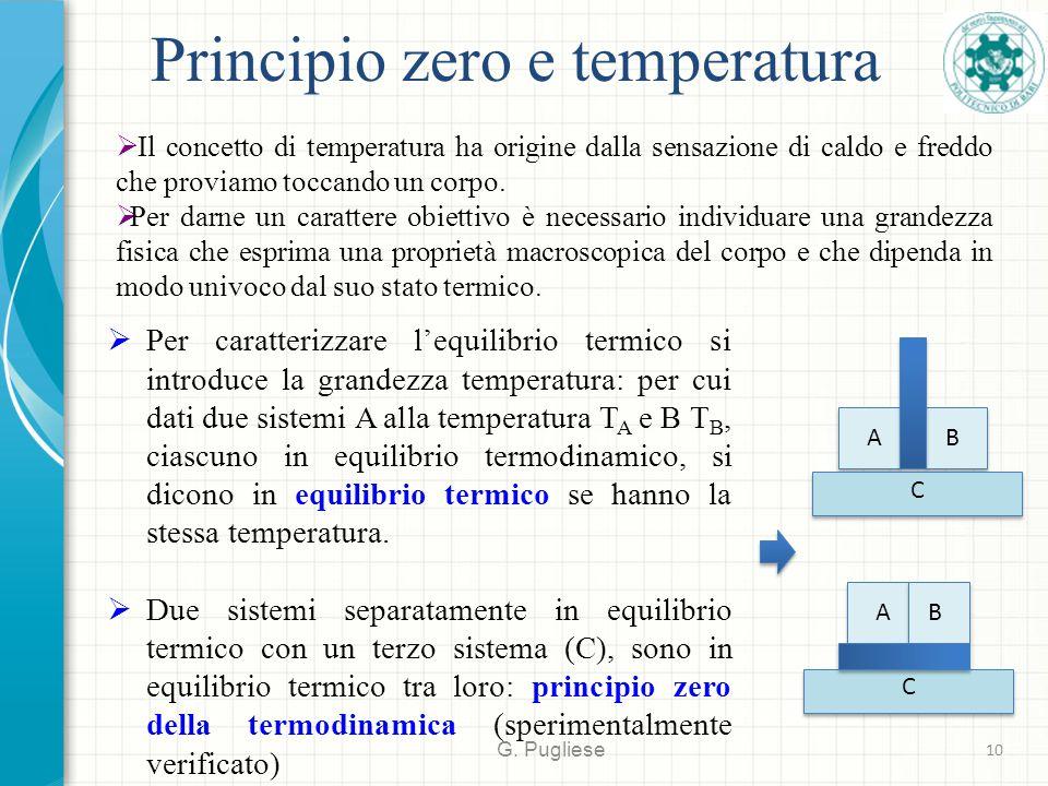 Principio zero e temperatura G.
