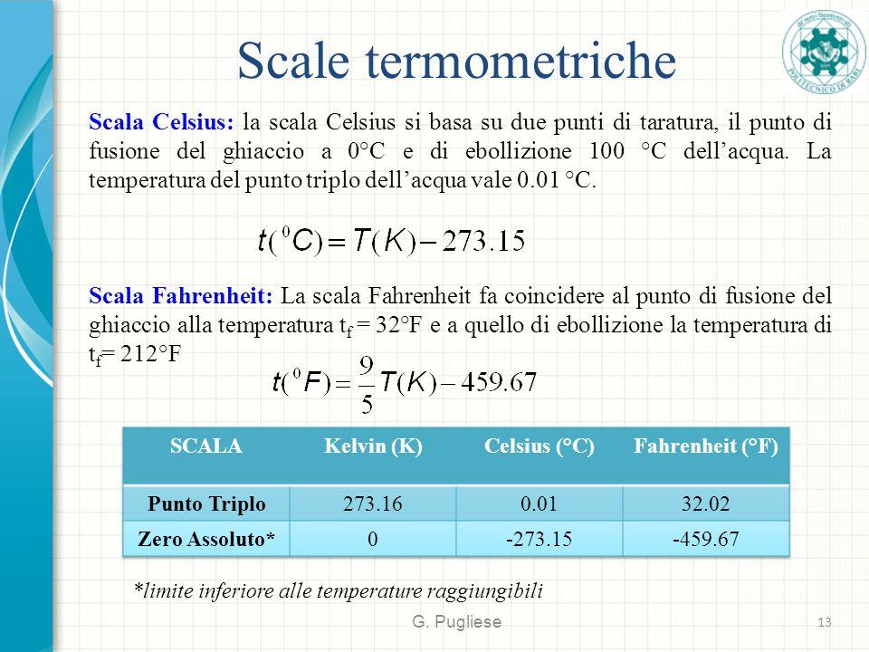 Scale termometriche G.
