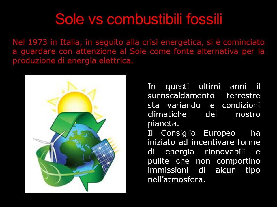 Sole vs combustibili fossili Nel 1973 in Italia, in seguito alla crisi energetica, si è cominciato a guardare con attenzione al Sole come fonte altern