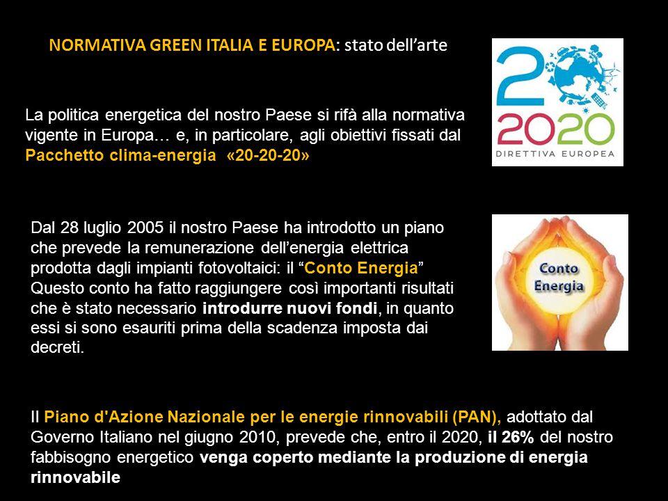 NORMATIVA GREEN ITALIA E EUROPA: stato dell'arte La politica energetica del nostro Paese si rifà alla normativa vigente in Europa… e, in particolare,