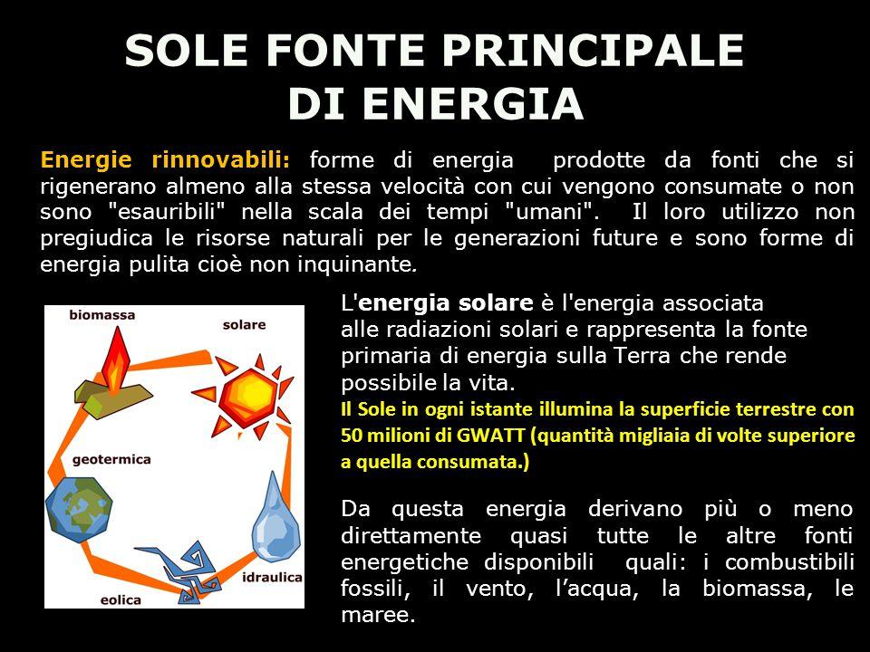 Energie rinnovabili: forme di energia prodotte da fonti che si rigenerano almeno alla stessa velocità con cui vengono consumate o non sono
