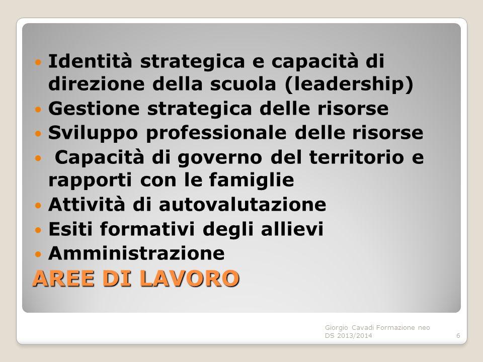 AREE DI LAVORO Identità strategica e capacità di direzione della scuola (leadership) Gestione strategica delle risorse Sviluppo professionale delle ri