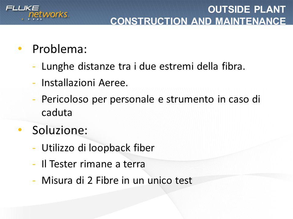 Problema: -Lunghe distanze tra i due estremi della fibra. -Installazioni Aeree. -Pericoloso per personale e strumento in caso di caduta Soluzione: -Ut