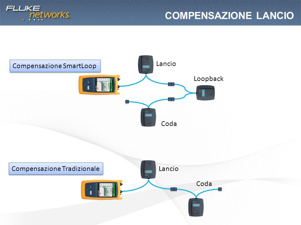 COMPENSAZIONE LANCIO Lancio Loopback Coda Lancio Coda Compensazione SmartLoop Compensazione Tradizionale