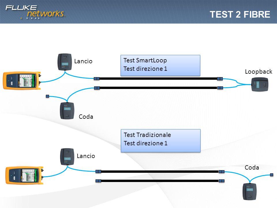 TEST 2 FIBRE Lancio Loopback Coda Lancio Coda Test SmartLoop Test direzione 1 Test SmartLoop Test direzione 1 Test Tradizionale Test direzione 1 Test Tradizionale Test direzione 1