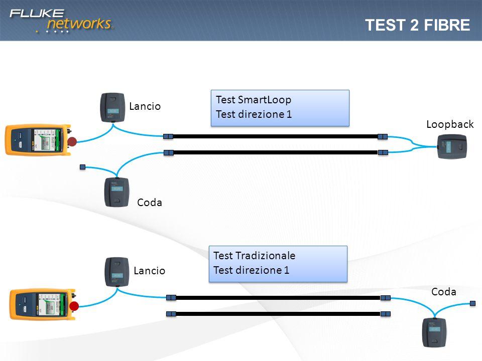 TEST 2 FIBRE Lancio Loopback Coda Lancio Coda Test SmartLoop Test direzione 1 Test SmartLoop Test direzione 1 Test Tradizionale Test direzione 1 Test