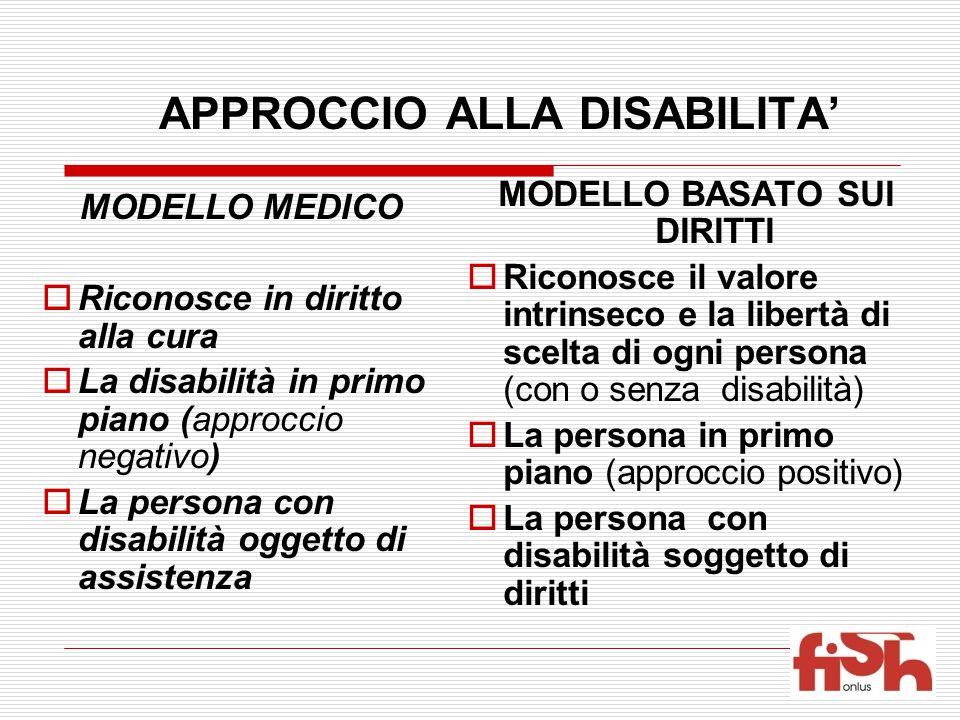 APPROCCIO ALLA DISABILITA' MODELLO MEDICO  Riconosce in diritto alla cura  La disabilità in primo piano (approccio negativo)  La persona con disabi