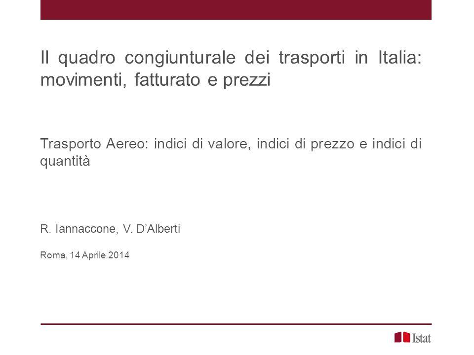 Il quadro congiunturale dei trasporti in Italia: movimenti, fatturato e prezzi Trasporto Aereo: indici di valore, indici di prezzo e indici di quantità R.