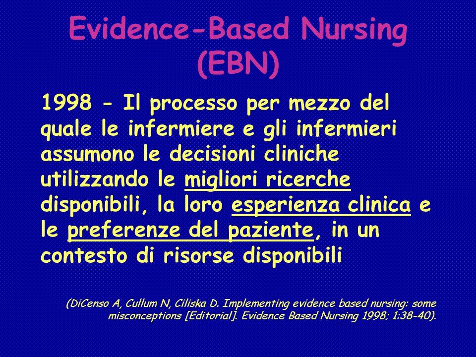 Evidence-Based Nursing (EBN) 1998 - Il processo per mezzo del quale le infermiere e gli infermieri assumono le decisioni cliniche utilizzando le migliori ricerche disponibili, la loro esperienza clinica e le preferenze del paziente, in un contesto di risorse disponibili (DiCenso A, Cullum N, Ciliska D.