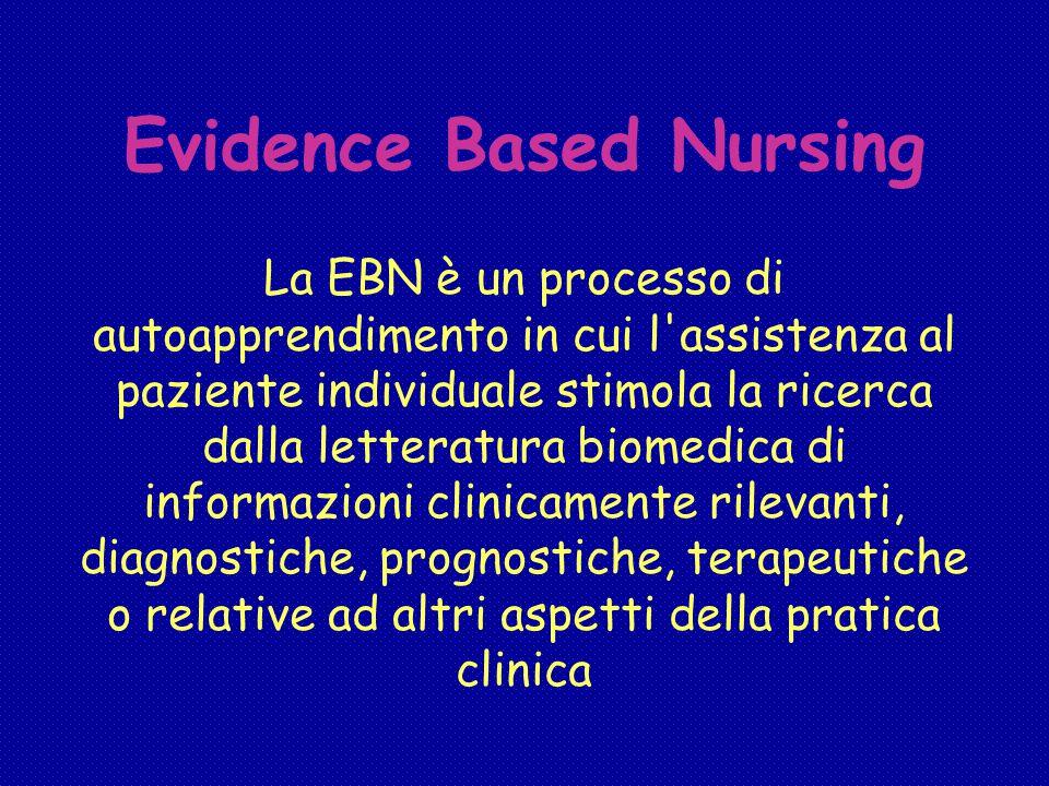 La EBN è un processo di autoapprendimento in cui l assistenza al paziente individuale stimola la ricerca dalla letteratura biomedica di informazioni clinicamente rilevanti, diagnostiche, prognostiche, terapeutiche o relative ad altri aspetti della pratica clinica Evidence Based Nursing