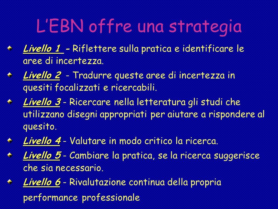 L'EBN offre una strategia Livello 1 Livello 1 - Riflettere sulla pratica e identificare le aree di incertezza. Livello 2 Livello 2 - Tradurre queste a