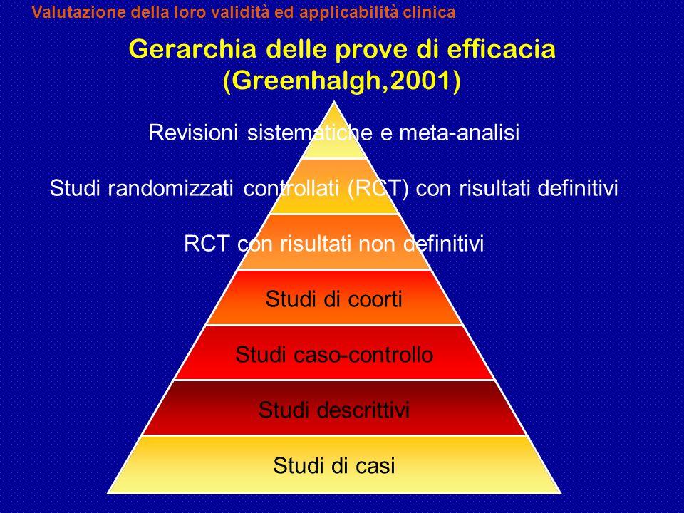 Gerarchia delle prove di efficacia (Greenhalgh,2001) Revisioni sistematiche e meta-analisi Studi randomizzati controllati (RCT) con risultati definiti