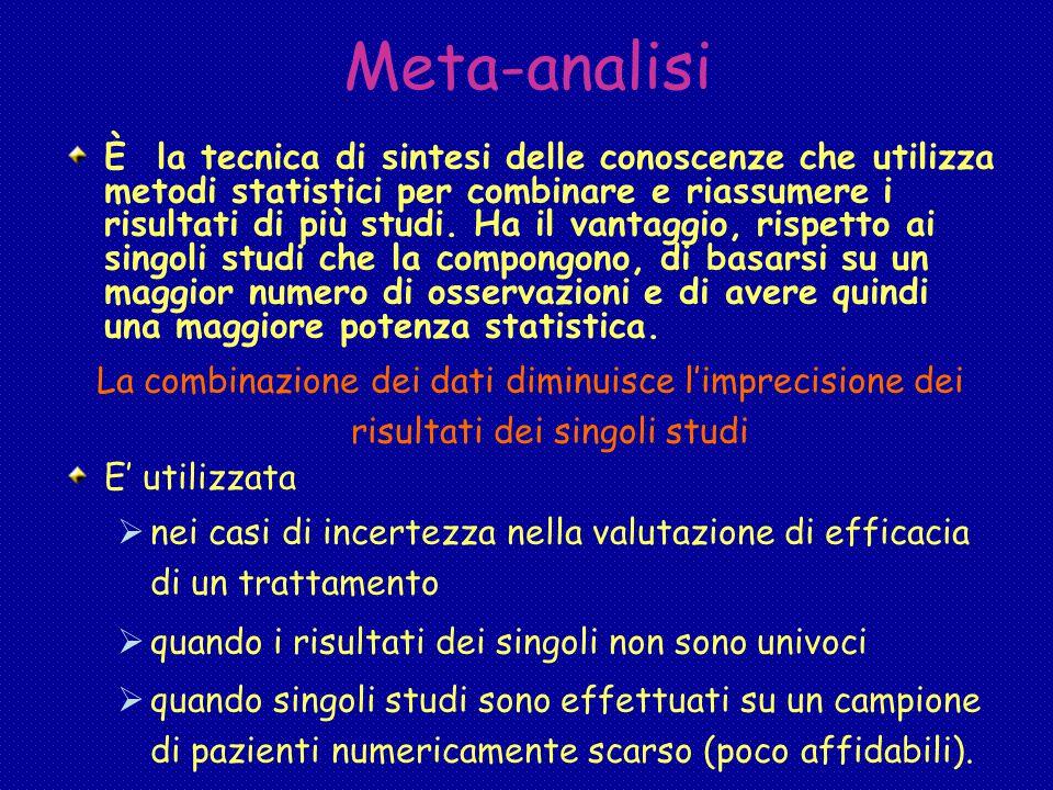 Meta-analisi È la tecnica di sintesi delle conoscenze che utilizza metodi statistici per combinare e riassumere i risultati di più studi.