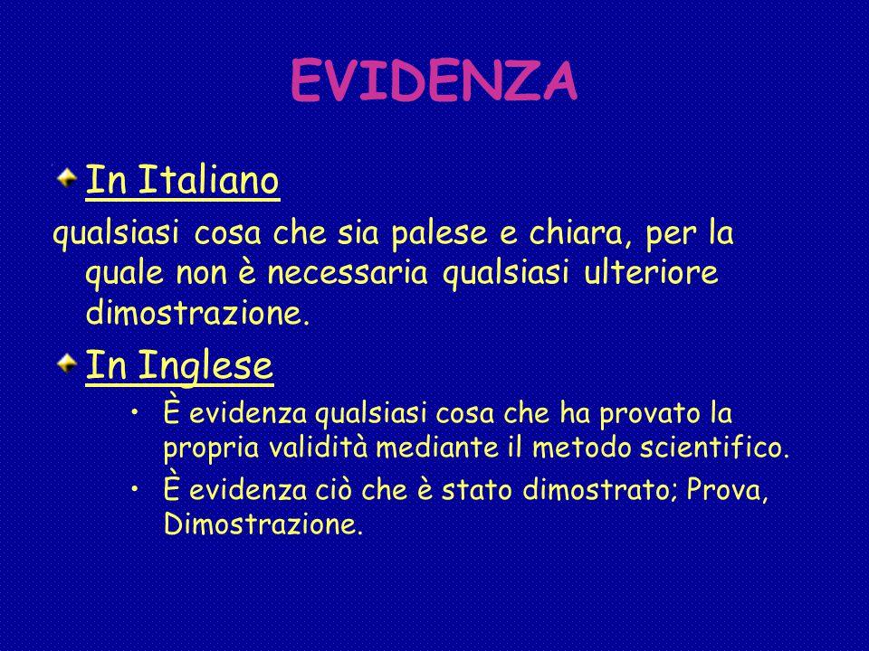 EVIDENZA In Italiano qualsiasi cosa che sia palese e chiara, per la quale non è necessaria qualsiasi ulteriore dimostrazione.