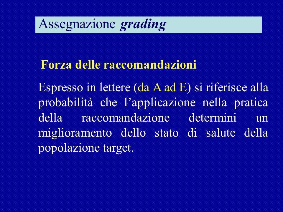 Forza delle raccomandazioni Espresso in lettere (da A ad E) si riferisce alla probabilità che l'applicazione nella pratica della raccomandazione deter