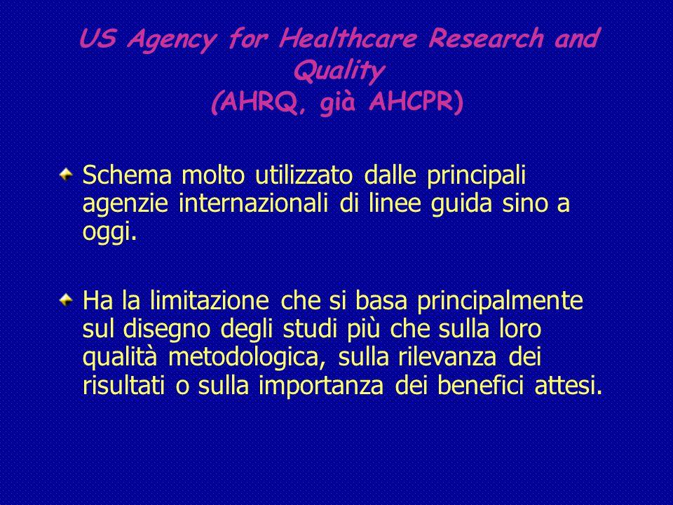 US Agency for Healthcare Research and Quality (AHRQ, già AHCPR) Schema molto utilizzato dalle principali agenzie internazionali di linee guida sino a oggi.