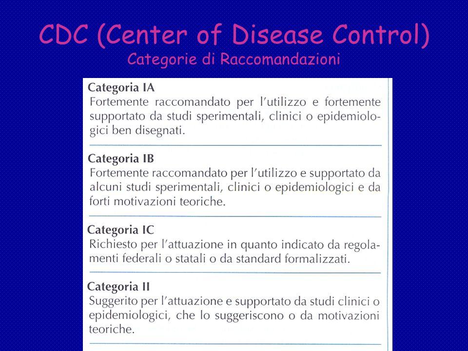 CDC (Center of Disease Control) Categorie di Raccomandazioni