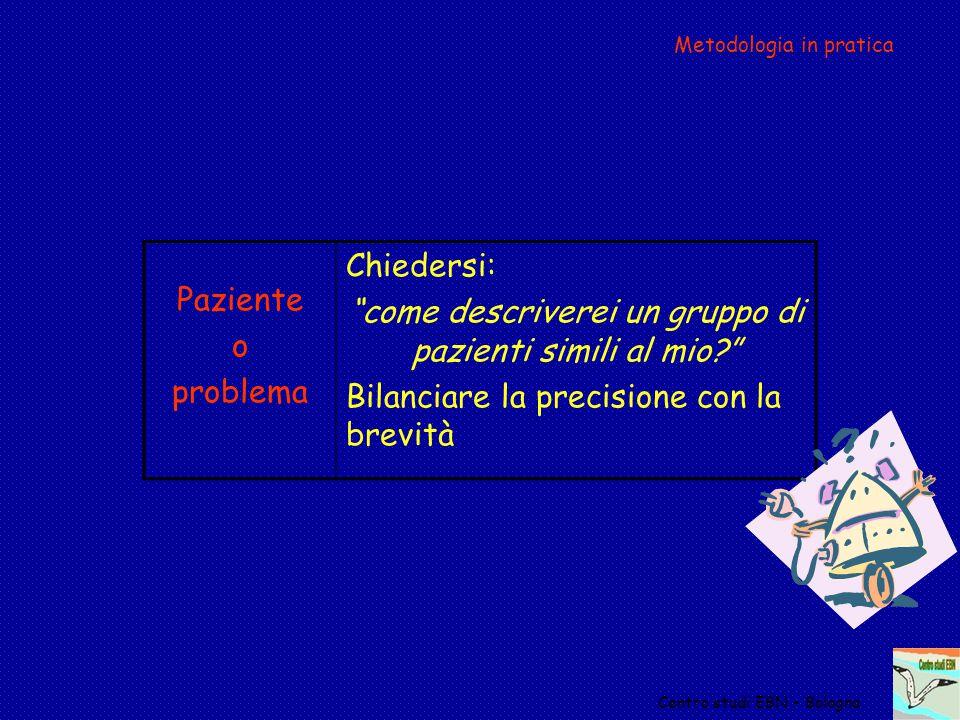 Paziente o problema Chiedersi: come descriverei un gruppo di pazienti simili al mio? Bilanciare la precisione con la brevità Centro studi EBN - Bologna Metodologia in pratica