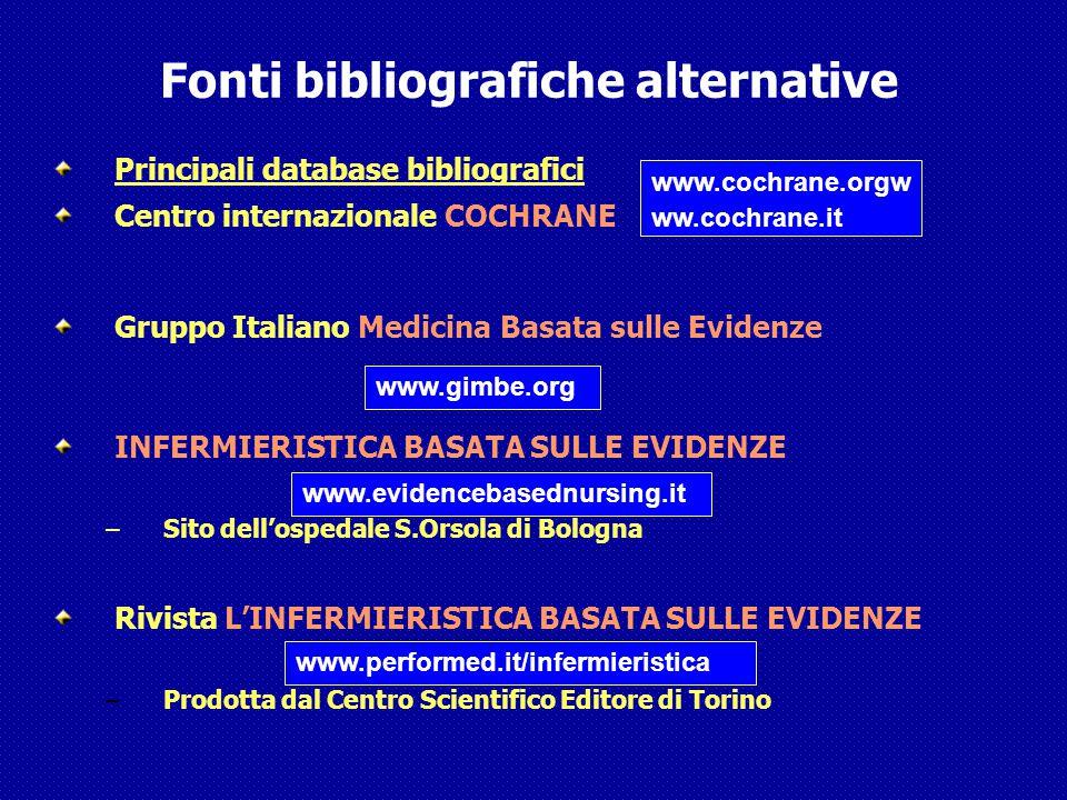 Principali database bibliografici Centro internazionale COCHRANE Gruppo Italiano Medicina Basata sulle Evidenze INFERMIERISTICA BASATA SULLE EVIDENZE –Sito dell'ospedale S.Orsola di Bologna Rivista L'INFERMIERISTICA BASATA SULLE EVIDENZE –Prodotta dal Centro Scientifico Editore di Torino www.evidencebasednursing.it www.performed.it/infermieristica www.cochrane.orgw ww.cochrane.it www.gimbe.org Fonti bibliografiche alternative
