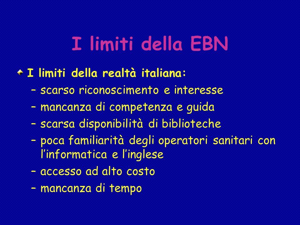 I limiti della EBN I limiti della realtà italiana: –scarso riconoscimento e interesse –mancanza di competenza e guida –scarsa disponibilità di biblioteche –poca familiarità degli operatori sanitari con l'informatica e l'inglese –accesso ad alto costo –mancanza di tempo