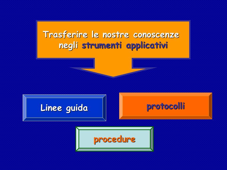 Trasferire le nostre conoscenze negli strumenti applicativi Linee guida procedure protocolli