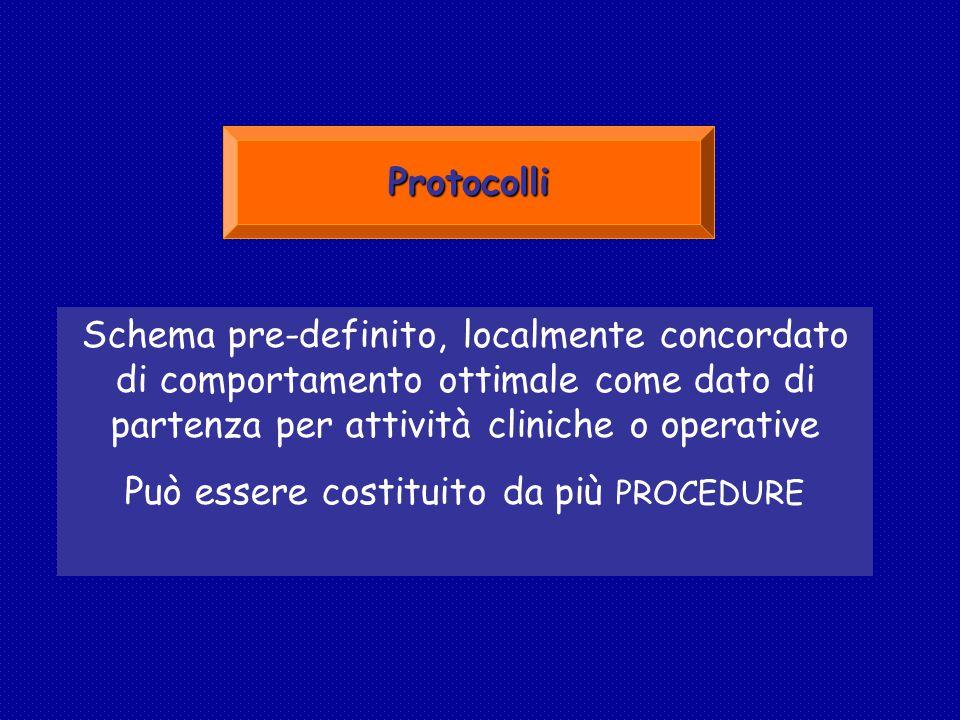 Protocolli Schema pre-definito, localmente concordato di comportamento ottimale come dato di partenza per attività cliniche o operative Può essere cos