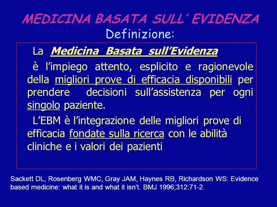 MEDICINA BASATA SULL' EVIDENZA Definizione: La Medicina Basata sull'Evidenza è l'impiego attento, esplicito e ragionevole della migliori prove di efficacia disponibili per prendere decisioni sull'assistenza per ogni singolo paziente.