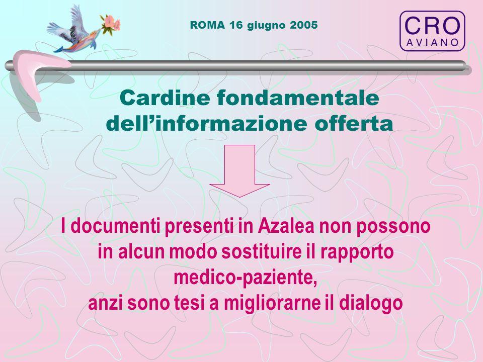 ROMA 16 giugno 2005 Cardine fondamentale dell'informazione offerta I documenti presenti in Azalea non possono in alcun modo sostituire il rapporto med