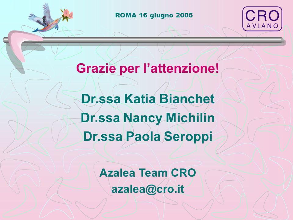 ROMA 16 giugno 2005 Grazie per l'attenzione! Dr.ssa Katia Bianchet Dr.ssa Nancy Michilin Dr.ssa Paola Seroppi Azalea Team CRO azalea@cro.it