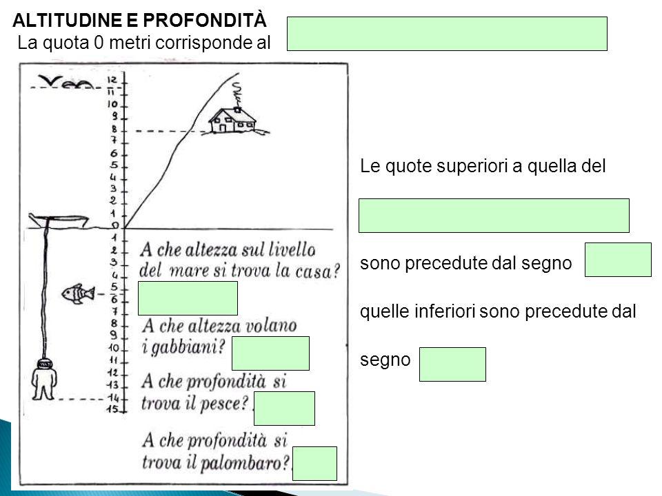 ALTITUDINE E PROFONDITÀ La quota 0 metri corrisponde al Le quote superiori a quella del sono precedute dal segno quelle inferiori sono precedute dal s