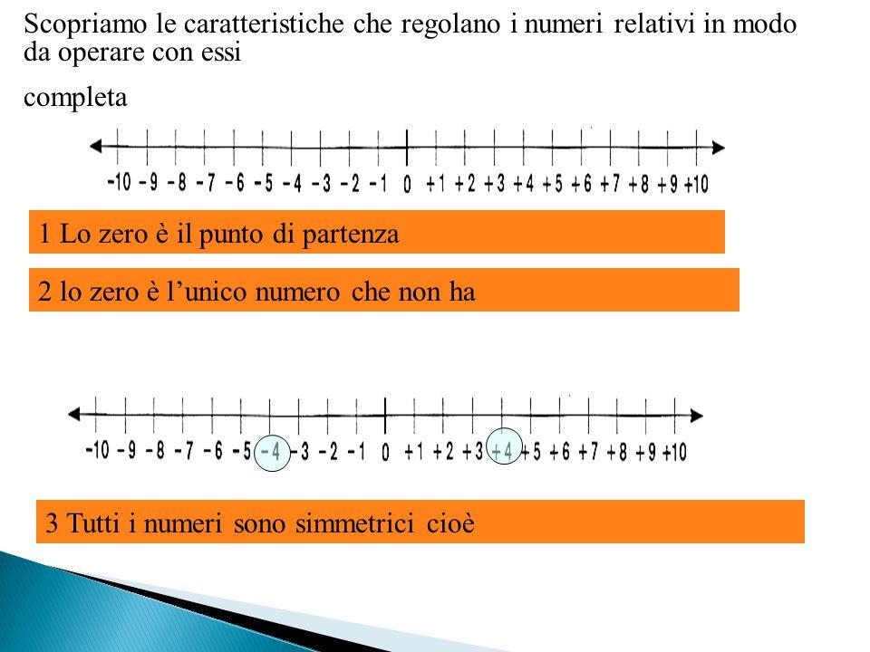 Scopriamo le caratteristiche che regolano i numeri relativi in modo da operare con essi completa 1 Lo zero è il punto di partenza 2 lo zero è l'unico