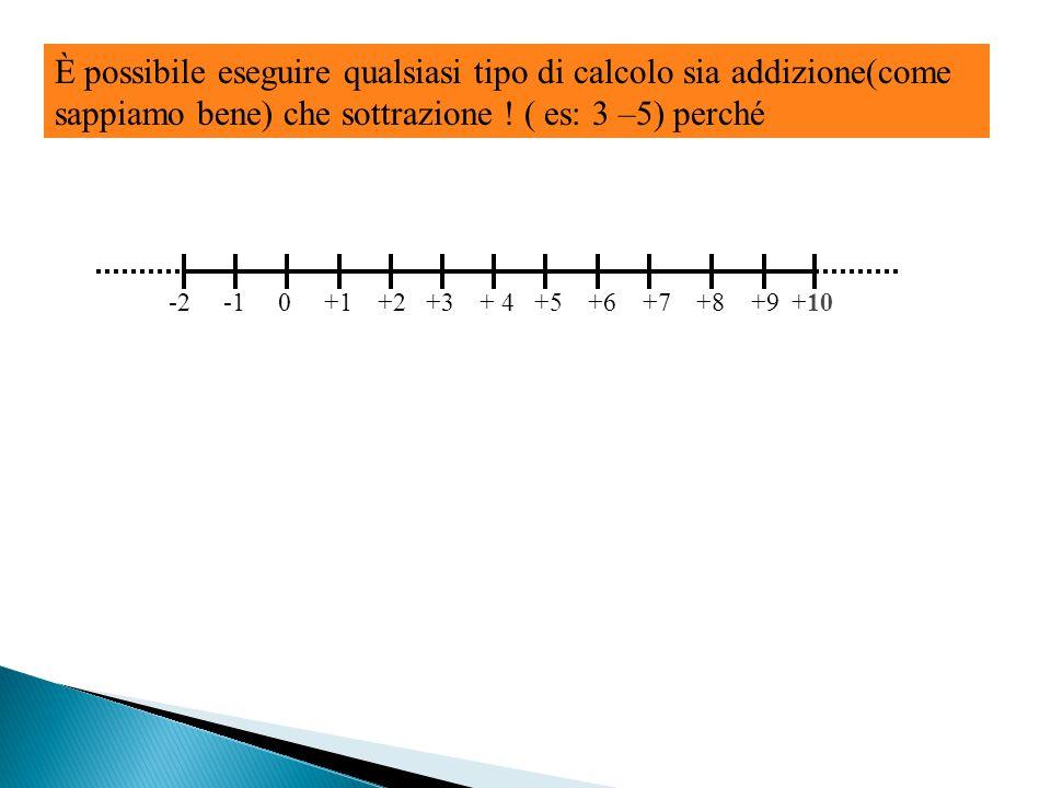È possibile eseguire qualsiasi tipo di calcolo sia addizione(come sappiamo bene) che sottrazione ! ( es: 3 –5) perché -2 -1 0 +1 +2 +3 + 4 +5 +6 +7 +8