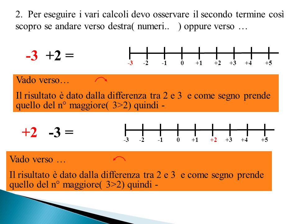 2. Per eseguire i vari calcoli devo osservare il secondo termine così scopro se andare verso destra( numeri.. ) oppure verso … -3 -2 -1 0 +1 +2 +3 +4