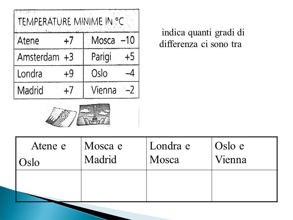 indica quanti gradi di differenza ci sono tra Atene e Oslo Mosca e Madrid Londra e Mosca Oslo e Vienna
