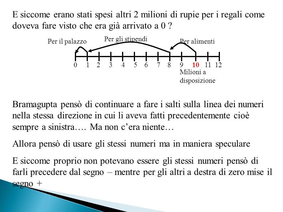 Per alimenti 0 1 2 3 4 5 6 7 8 9 10 11 12 Milioni a disposizione Per gli stipendi Per il palazzo E siccome erano stati spesi altri 2 milioni di rupie
