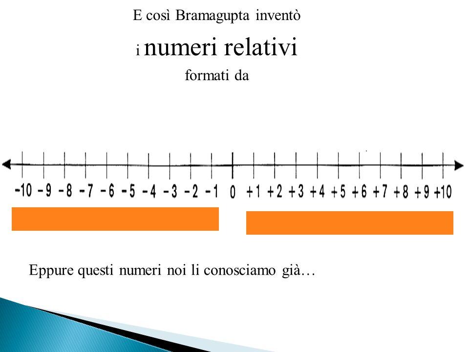 I numeri relativi sono stati usati per la prima volta in India più di 2500 anni fa dal matematico Brahmagupta che li usò per indicare: Il bilancio è in ………..…………………..