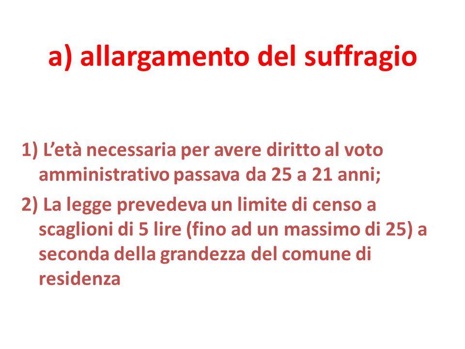 a) allargamento del suffragio 1) L'età necessaria per avere diritto al voto amministrativo passava da 25 a 21 anni; 2) La legge prevedeva un limite di censo a scaglioni di 5 lire (fino ad un massimo di 25) a seconda della grandezza del comune di residenza