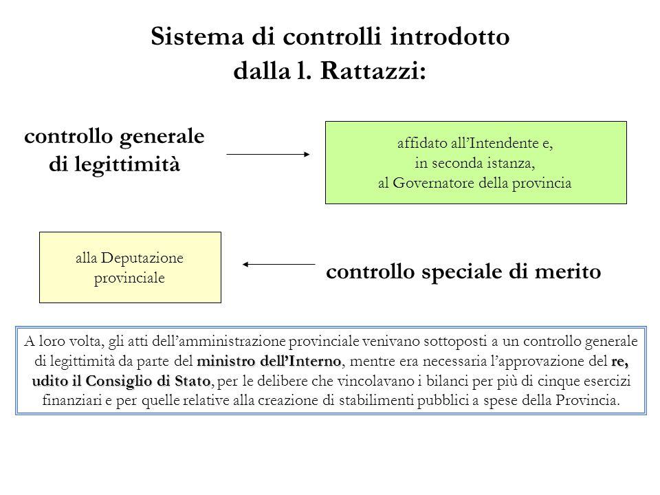 Sistema di controlli introdotto dalla l.