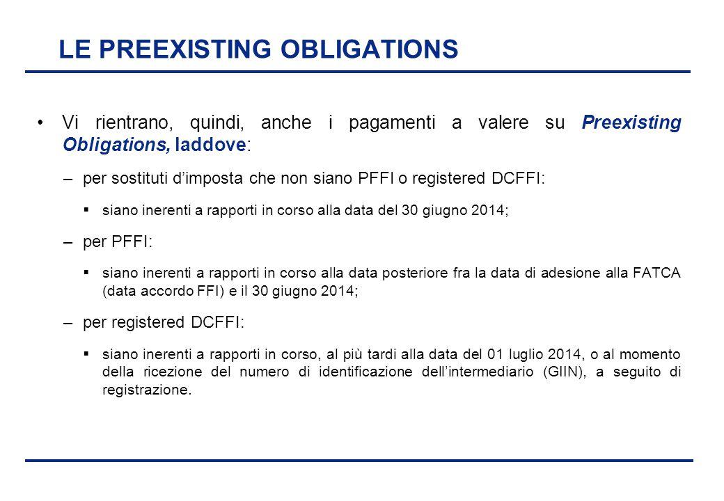 BEI - 17 aprile 2013 LE PREEXISTING OBLIGATIONS Vi rientrano, quindi, anche i pagamenti a valere su Preexisting Obligations, laddove: –per sostituti d
