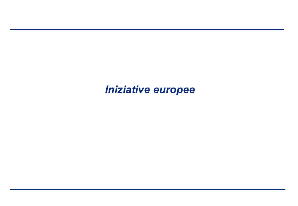 BEI - 17 aprile 2013 Iniziative europee