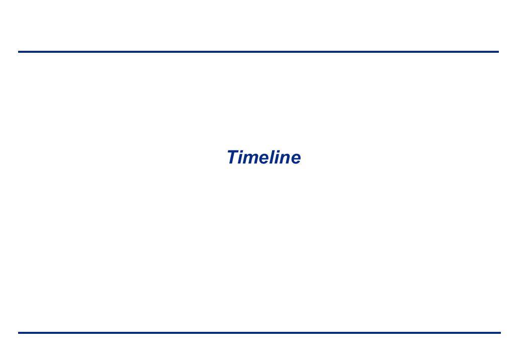 BEI - 17 aprile 2013 Timeline