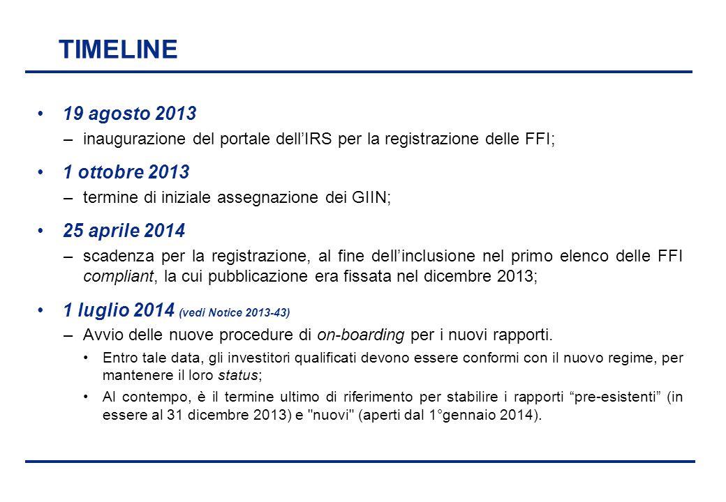 BEI - 17 aprile 2013 TIMELINE 19 agosto 2013 –inaugurazione del portale dell'IRS per la registrazione delle FFI; 1 ottobre 2013 –termine di iniziale a