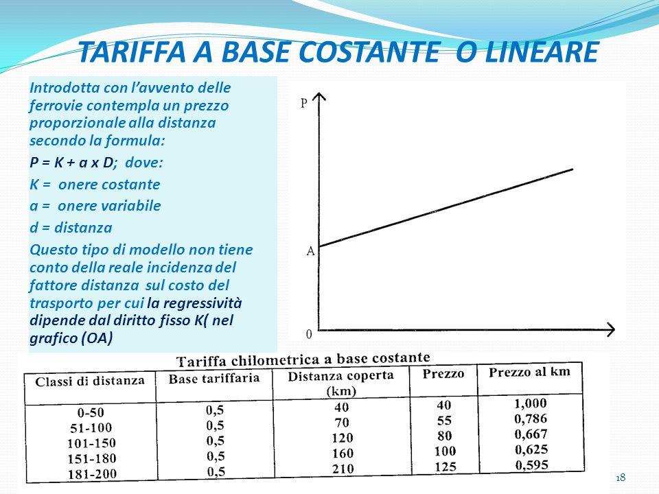 TARIFFA A BASE COSTANTE O LINEARE Introdotta con l'avvento delle ferrovie contempla un prezzo proporzionale alla distanza secondo la formula: P = K +