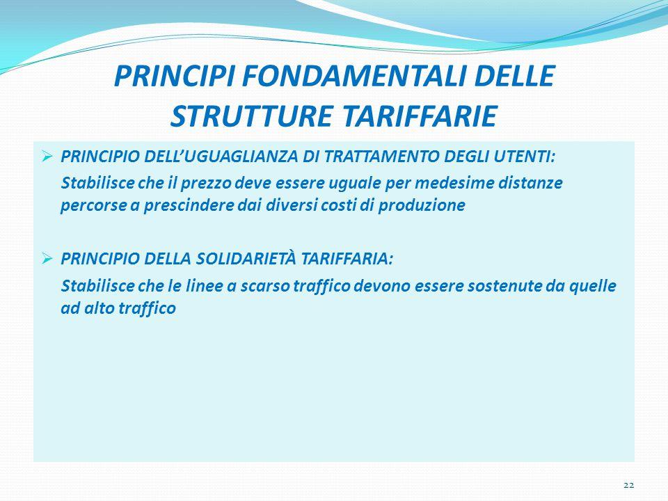 PRINCIPI FONDAMENTALI DELLE STRUTTURE TARIFFARIE  PRINCIPIO DELL'UGUAGLIANZA DI TRATTAMENTO DEGLI UTENTI: Stabilisce che il prezzo deve essere uguale