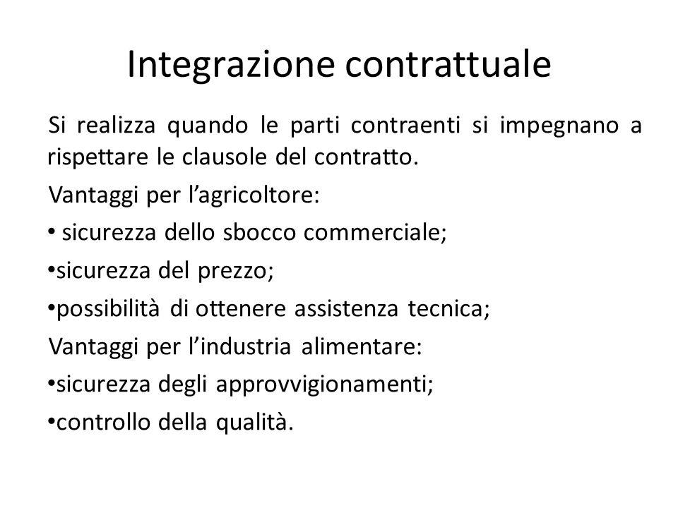 Integrazione contrattuale Si realizza quando le parti contraenti si impegnano a rispettare le clausole del contratto. Vantaggi per l'agricoltore: sicu