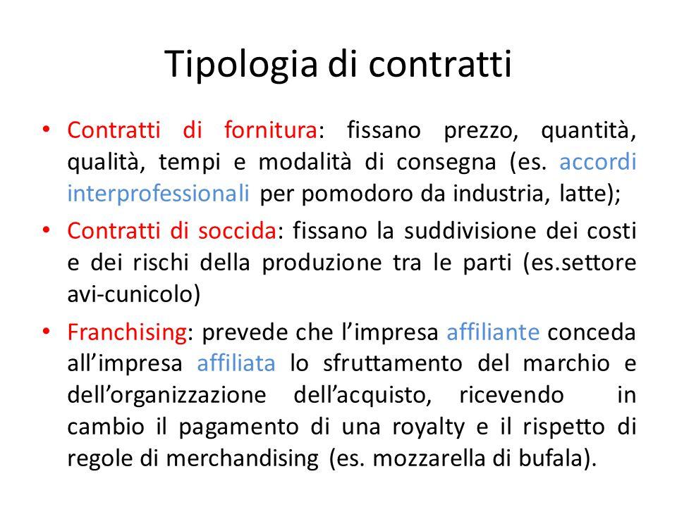Tipologia di contratti Contratti di fornitura: fissano prezzo, quantità, qualità, tempi e modalità di consegna (es. accordi interprofessionali per pom