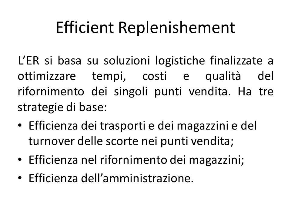 Efficient Replenishement L'ER si basa su soluzioni logistiche finalizzate a ottimizzare tempi, costi e qualità del rifornimento dei singoli punti vendita.