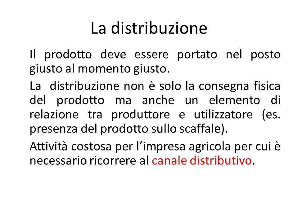 La distribuzione Il prodotto deve essere portato nel posto giusto al momento giusto. La distribuzione non è solo la consegna fisica del prodotto ma an