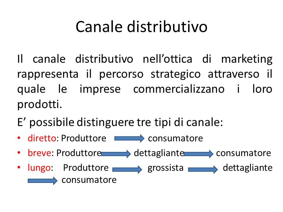 Canale distributivo Il canale distributivo nell'ottica di marketing rappresenta il percorso strategico attraverso il quale le imprese commercializzano