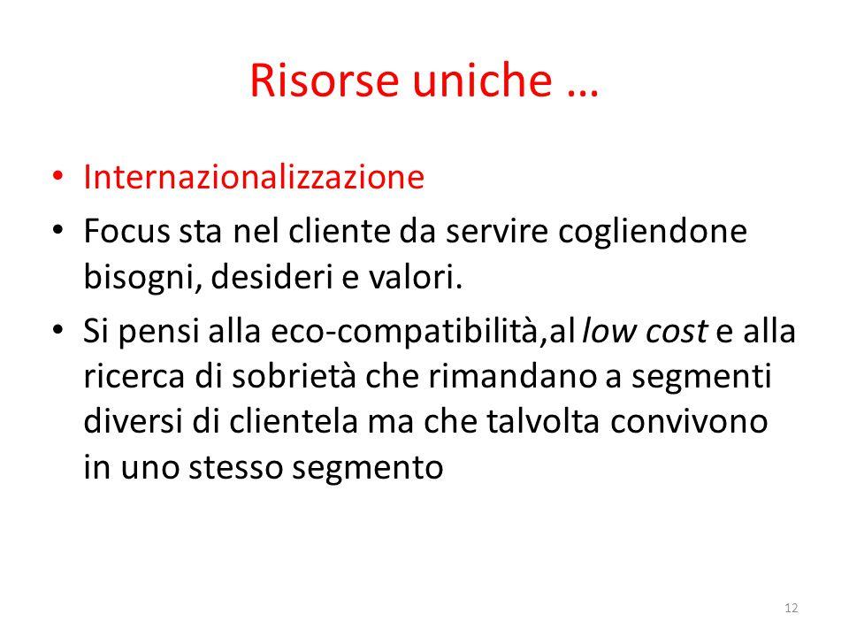 Risorse uniche … Internazionalizzazione Focus sta nel cliente da servire cogliendone bisogni, desideri e valori.